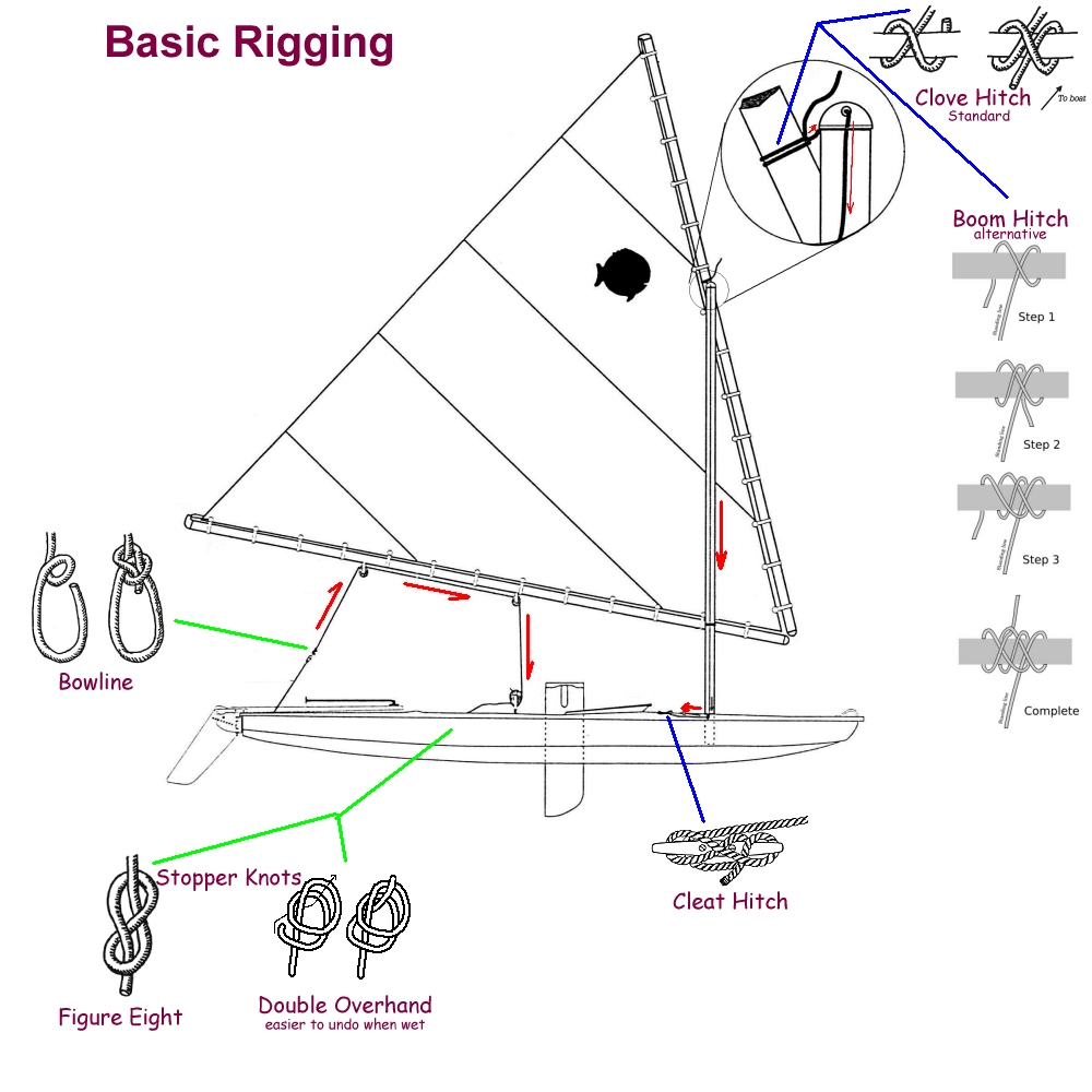 sunfish rigging knots