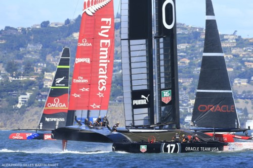 photo via America's Cup, by Gilles Martin-Raget