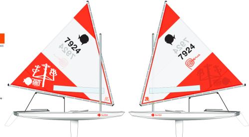 2015 worlds sails